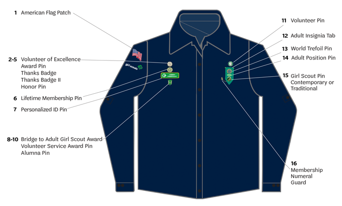 Adult Uniform Diagram