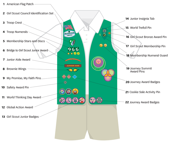 Junior Uniform Guide