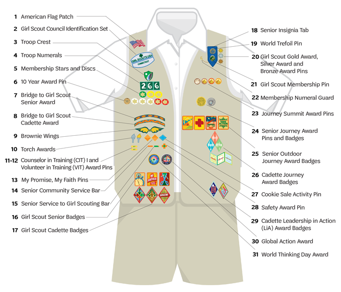 Senior Uniform Guide